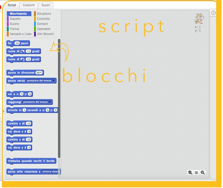 blocchi e script